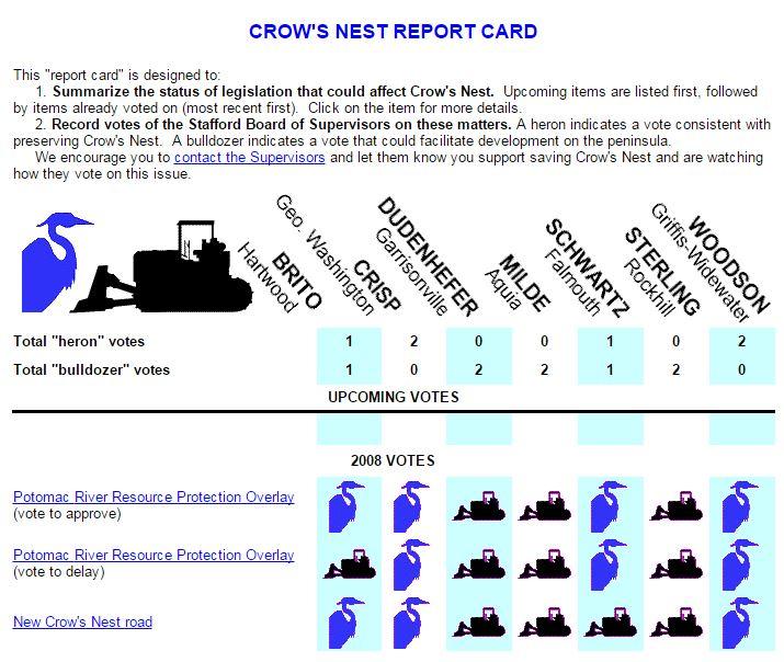 Report Card 2008
